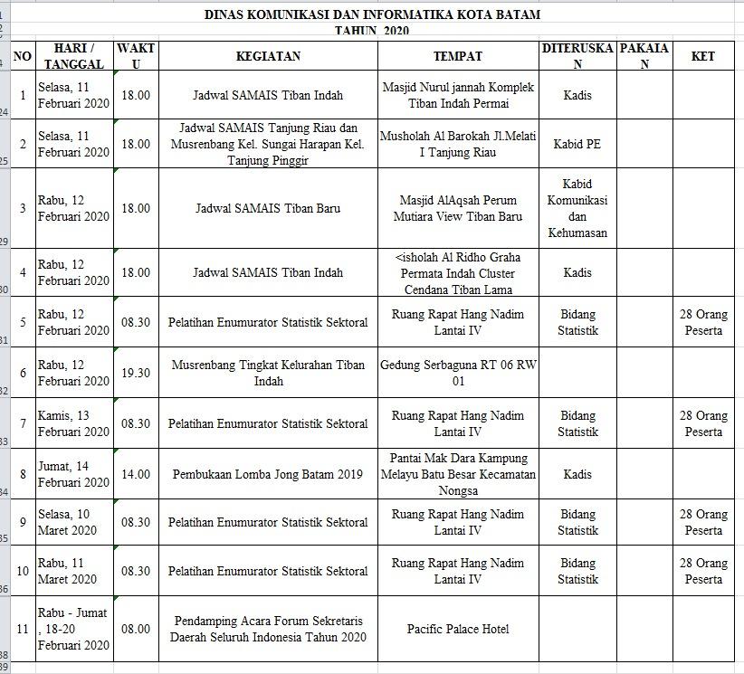Jadwal Tentatif Dinas Kominfo Kota Batam, Rabu 12 Februari ...
