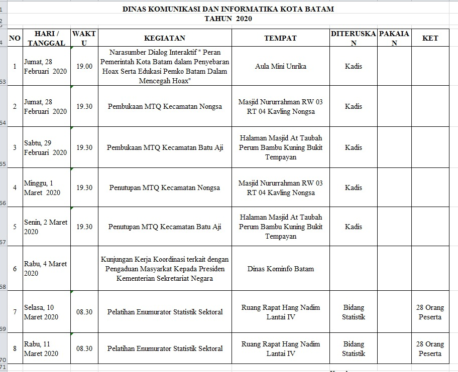 Jadwal Tentatif Dinas Kominfo Kota Batam, Tanggal 29 ...