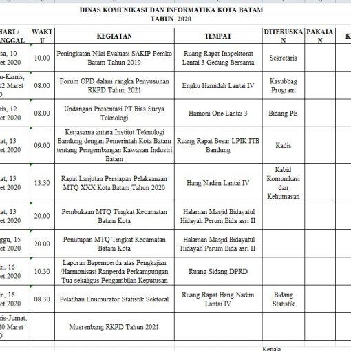 Jadwal Tentatif Dinas Kominfo Kota Batam, Kamis 12 Maret ...