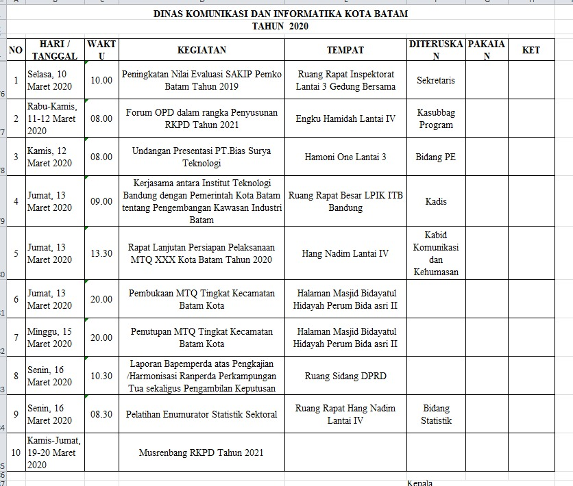 Jadwal Tentatif Dinas Kominfo Kota Batam, Rabu 11 Maret 2020