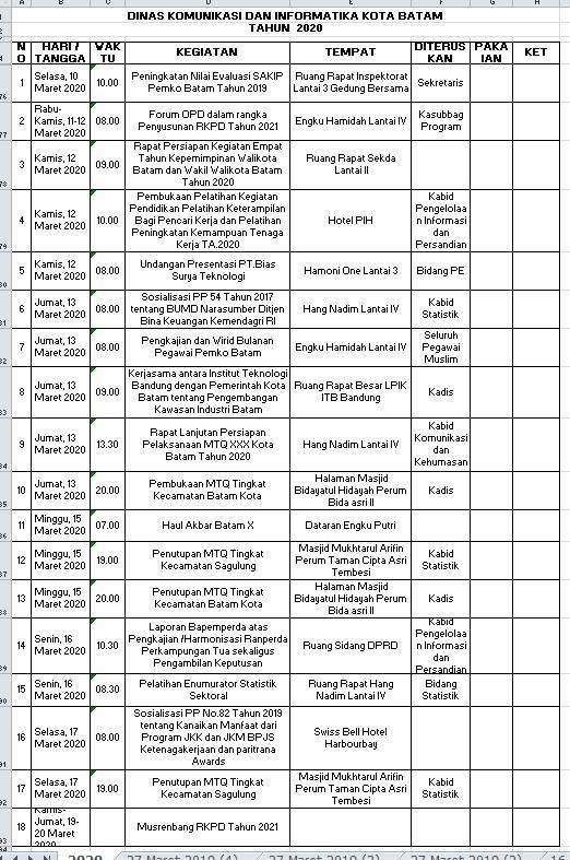 Jadwal Tentatif Dinas Kominfo Kota Batam, Kamis 12 Maret 2020