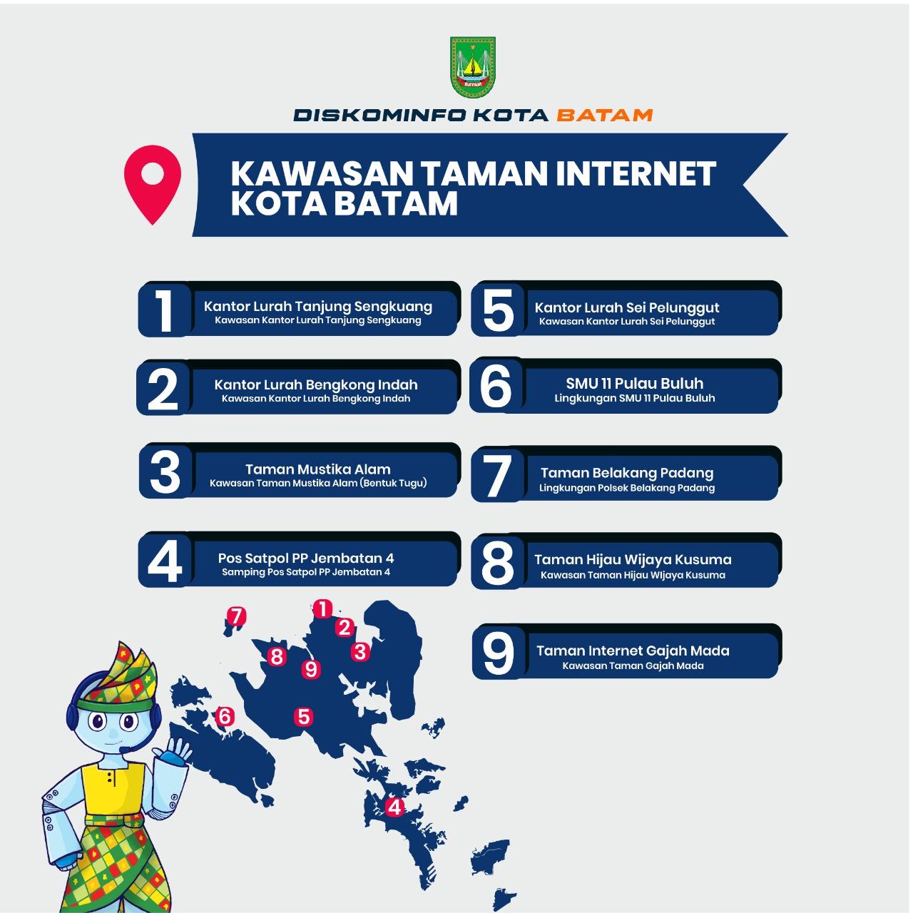 Titik Lokasi Taman Internet Batam