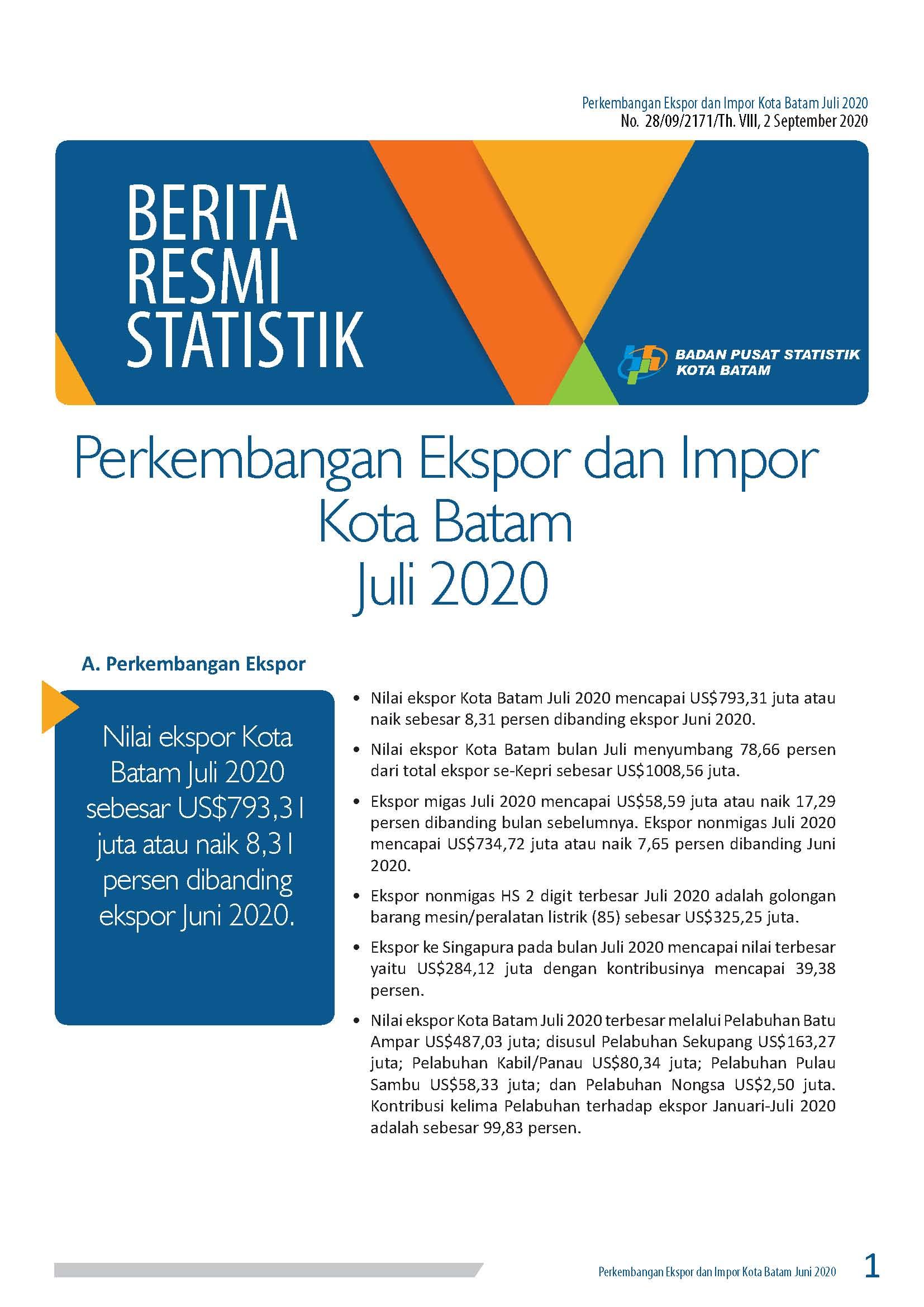 Perkembangan Ekspor dan Impor Kota Batam Juli 2020
